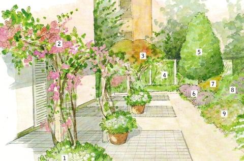 Rendi unico il tuo giardino valorizzandolo chiedi a pollice verde